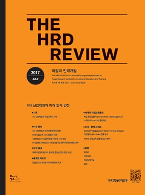The HRD Review 20권 4호 의 표지