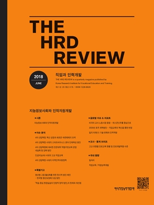 The HRD Review 21권 2호 의 표지