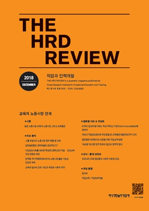 The HRD Review 21권 4호 의 표지